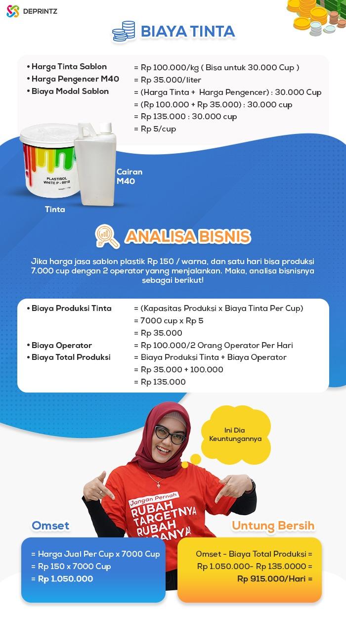 perhitungan bisnis sablon cup minuman